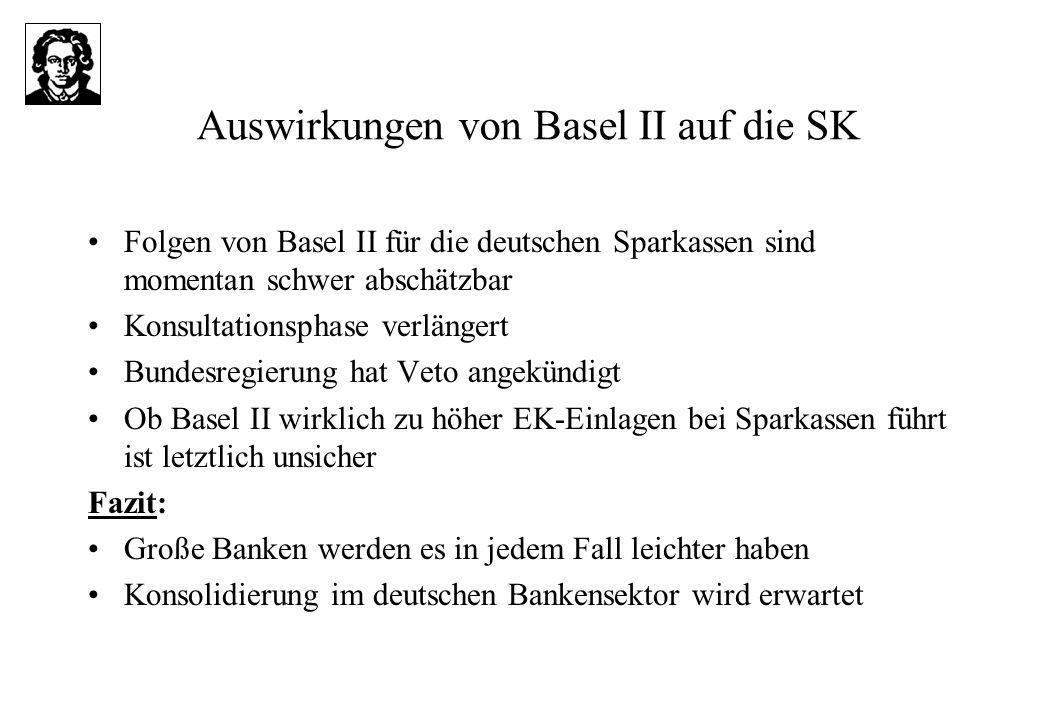 Auswirkungen von Basel II auf die SK