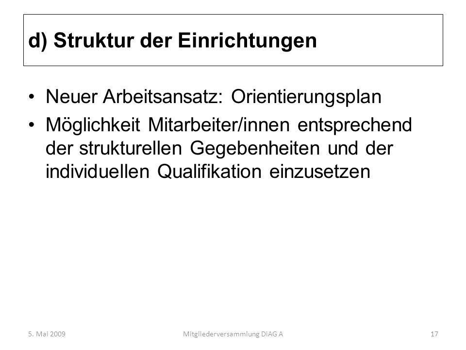 d) Struktur der Einrichtungen