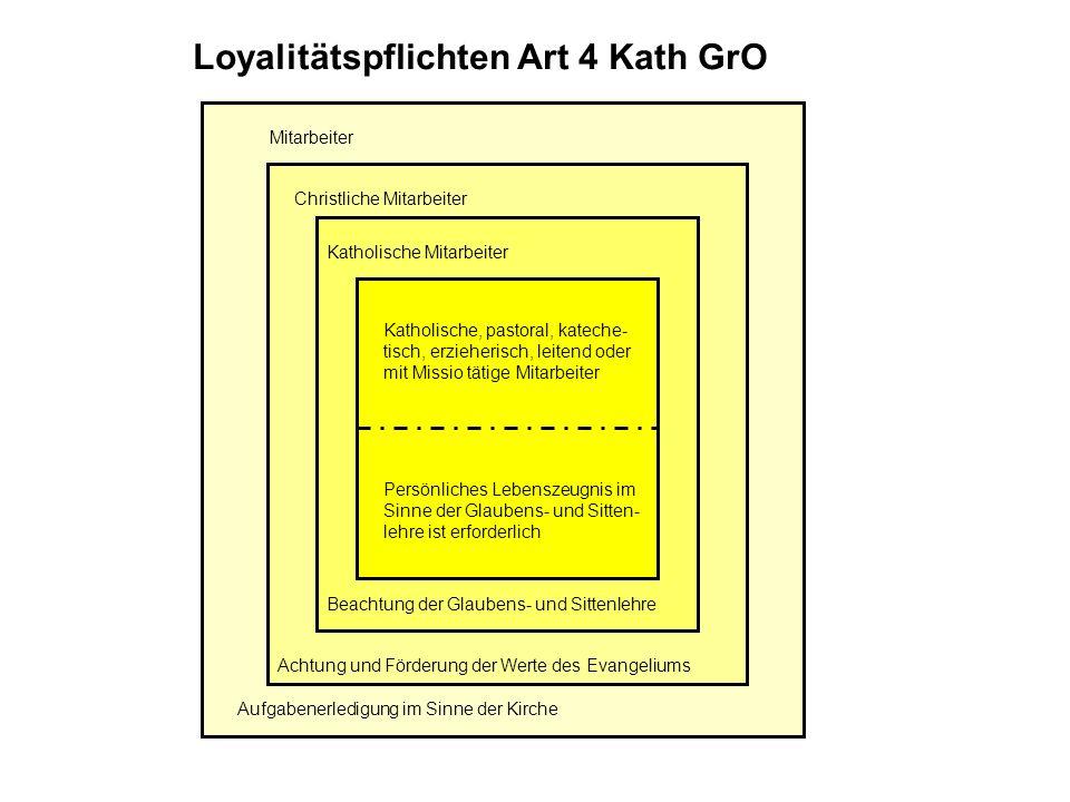 Loyalitätspflichten Art 4 Kath GrO