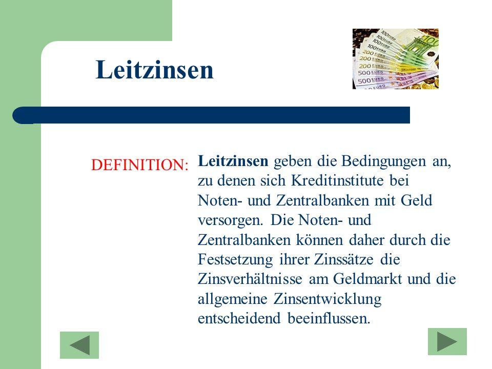 Leitzinsen