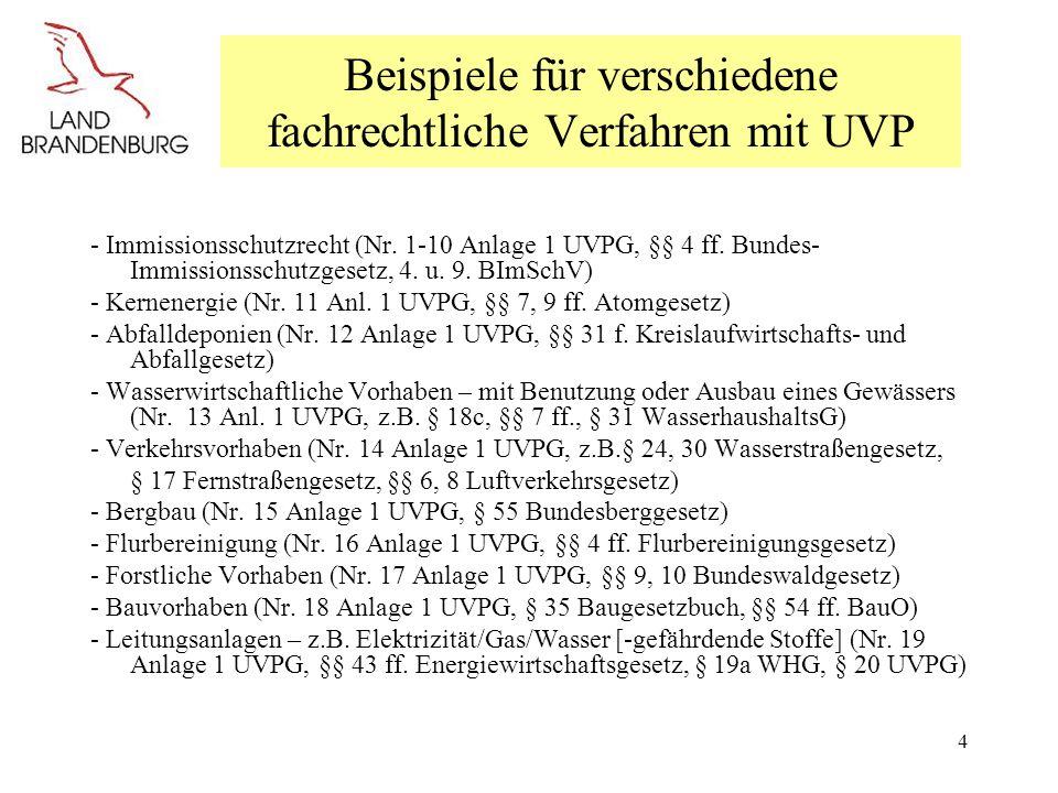 Beispiele für verschiedene fachrechtliche Verfahren mit UVP