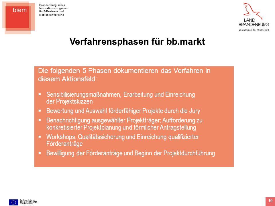 Verfahrensphasen für bb.markt