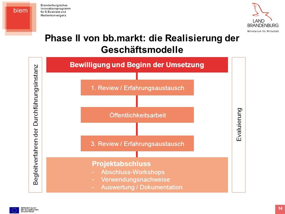 Phase II von bb.markt: die Realisierung der Geschäftsmodelle