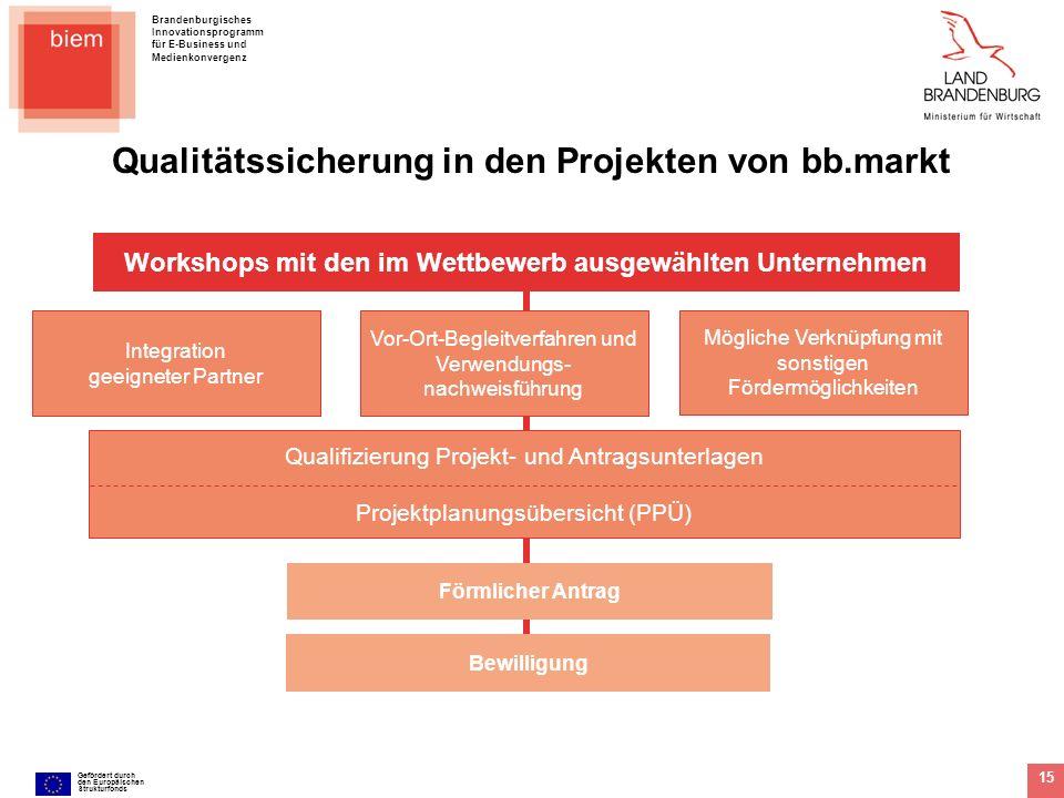Qualitätssicherung in den Projekten von bb.markt