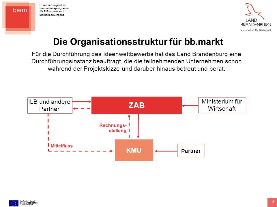 Die Organisationsstruktur für bb.markt