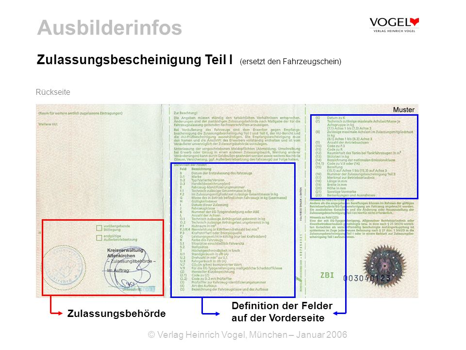 Ausbilderinfos Zulassungsbescheinigung Teil I (ersetzt den Fahrzeugschein) Rückseite. Definition der Felder.