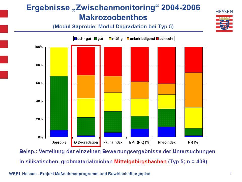 """Ergebnisse """"Zwischenmonitoring 2004-2006 Makrozoobenthos (Modul Saprobie; Modul Degradation bei Typ 5)"""