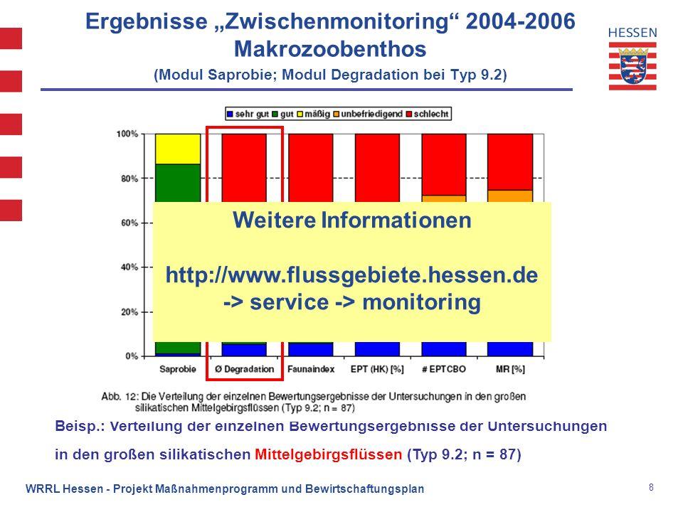 """Ergebnisse """"Zwischenmonitoring 2004-2006 Makrozoobenthos (Modul Saprobie; Modul Degradation bei Typ 9.2)"""