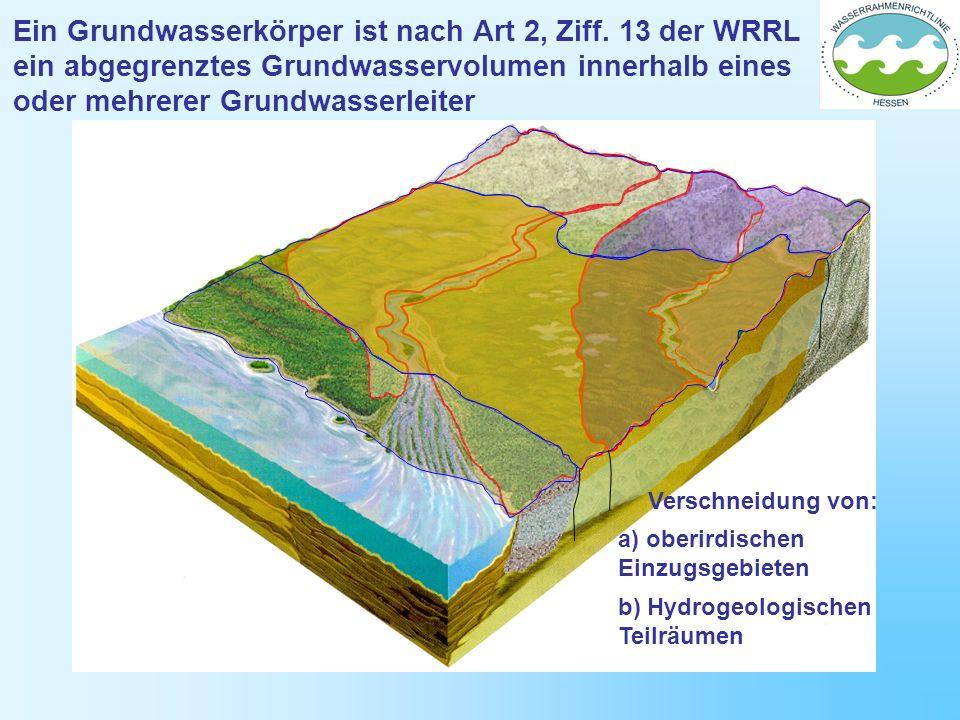 Ein Grundwasserkörper ist nach Art 2, Ziff