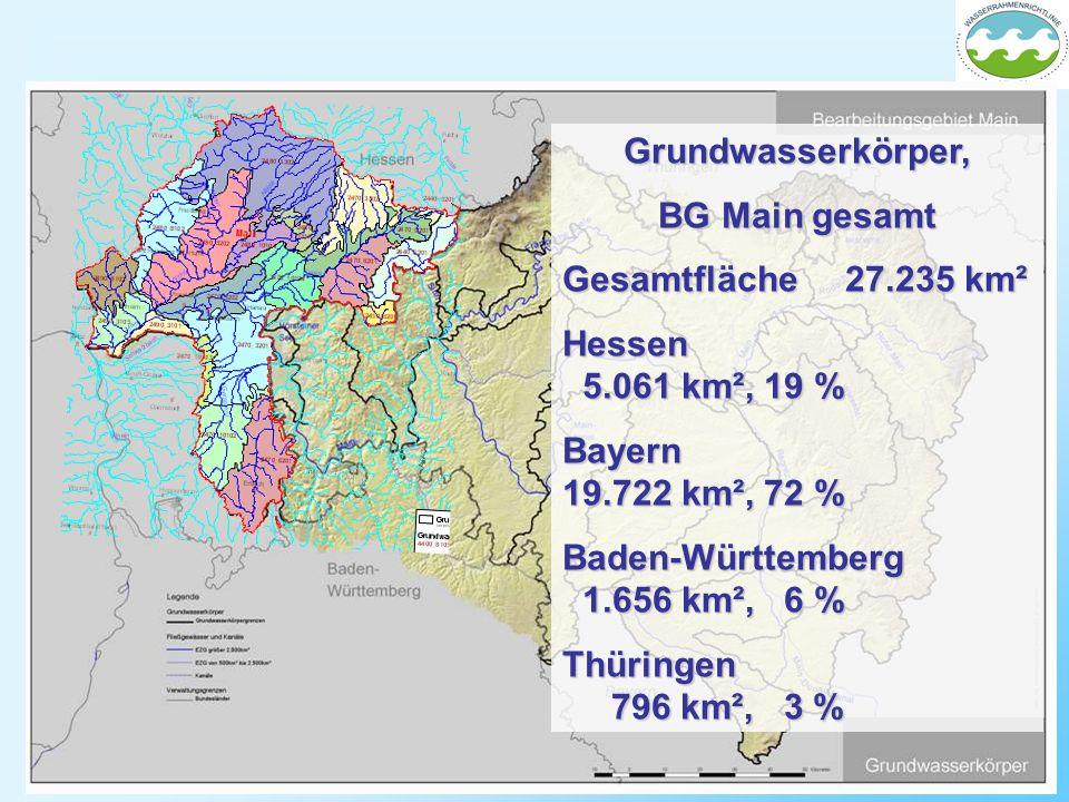 Grundwasserkörper, BG Main gesamt