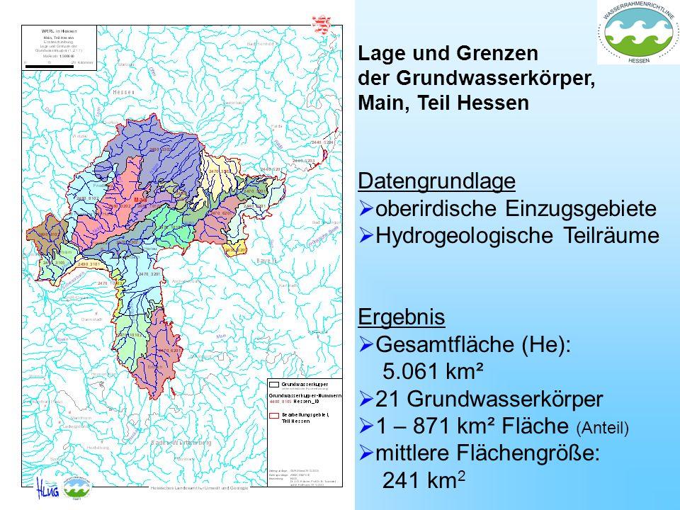 oberirdische Einzugsgebiete Hydrogeologische Teilräume