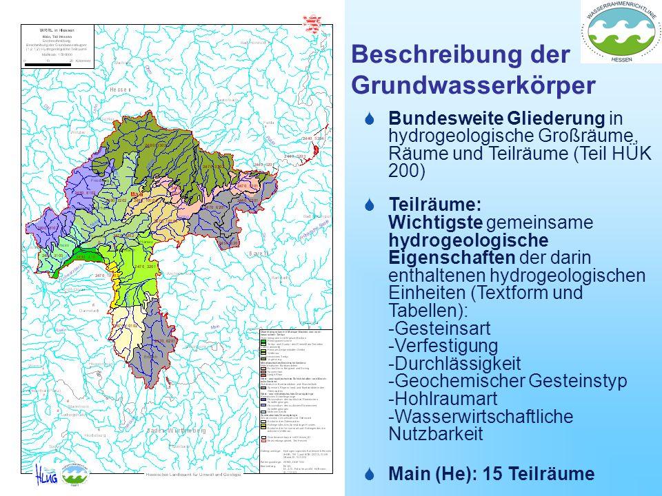 Beschreibung der Grundwasserkörper