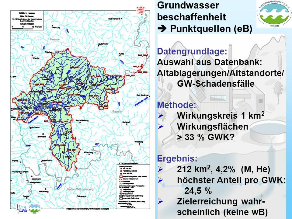 Grundwasser beschaffenheit  Punktquellen (eB) Datengrundlage: