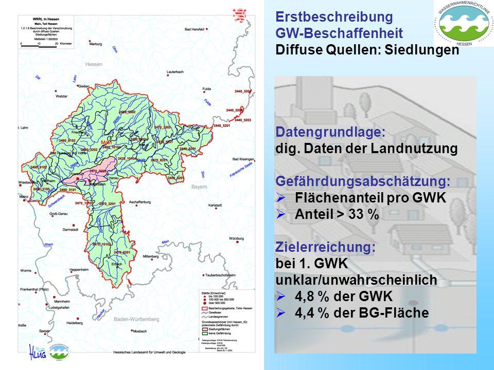 Diffuse Quellen: Siedlungen