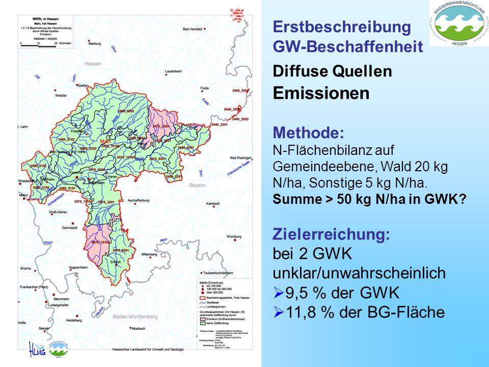 Diffuse Quellen Emissionen