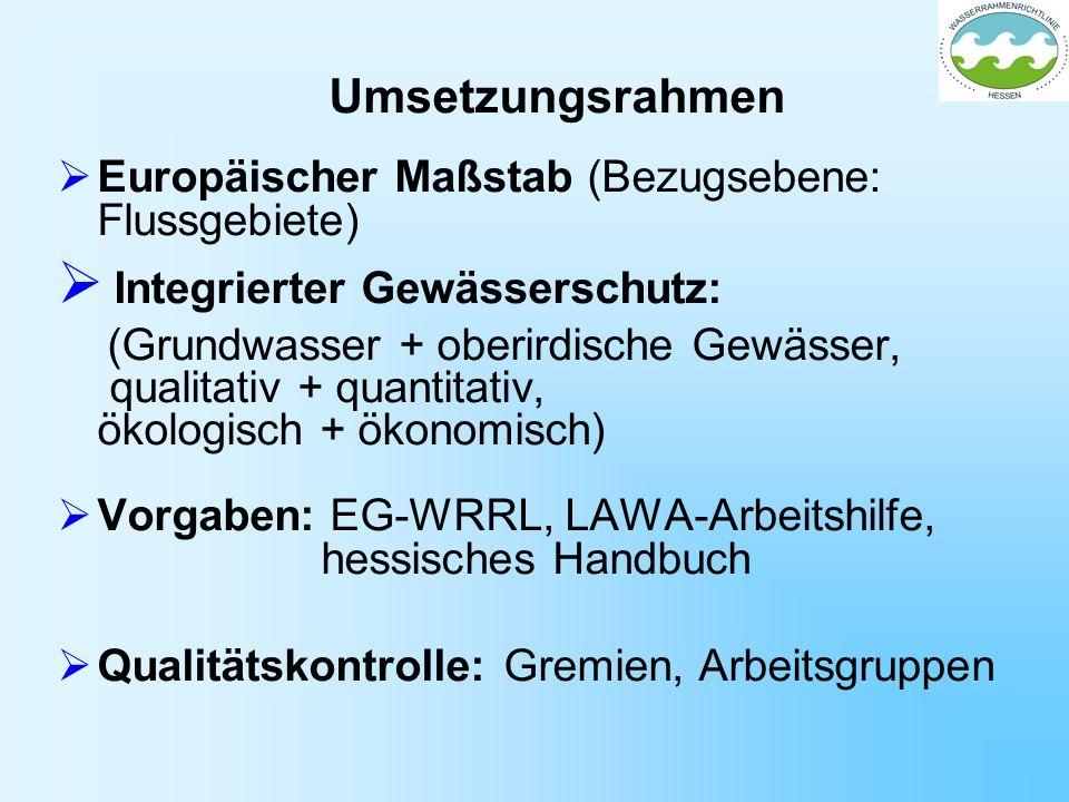 Integrierter Gewässerschutz: