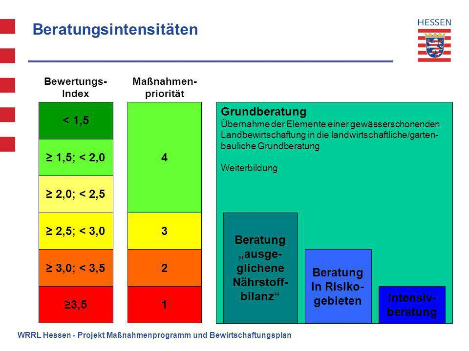 """Beratung """"ausge-glichene Nährstoff-bilanz Beratung in Risiko-gebieten"""