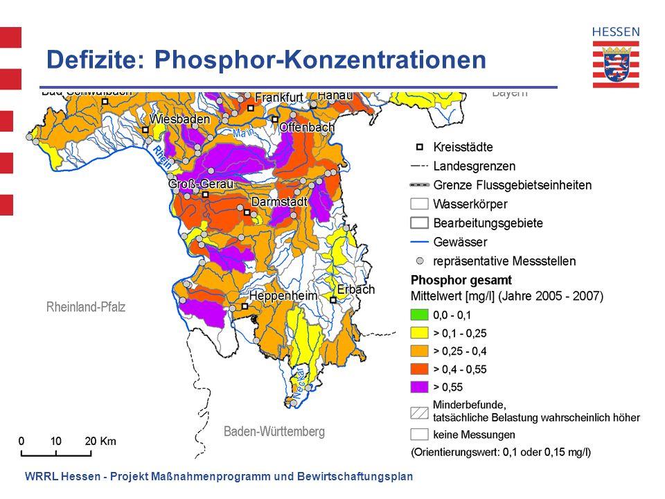 Defizite: Phosphor-Konzentrationen