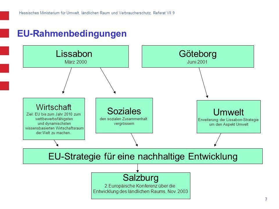 EU-Rahmenbedingungen