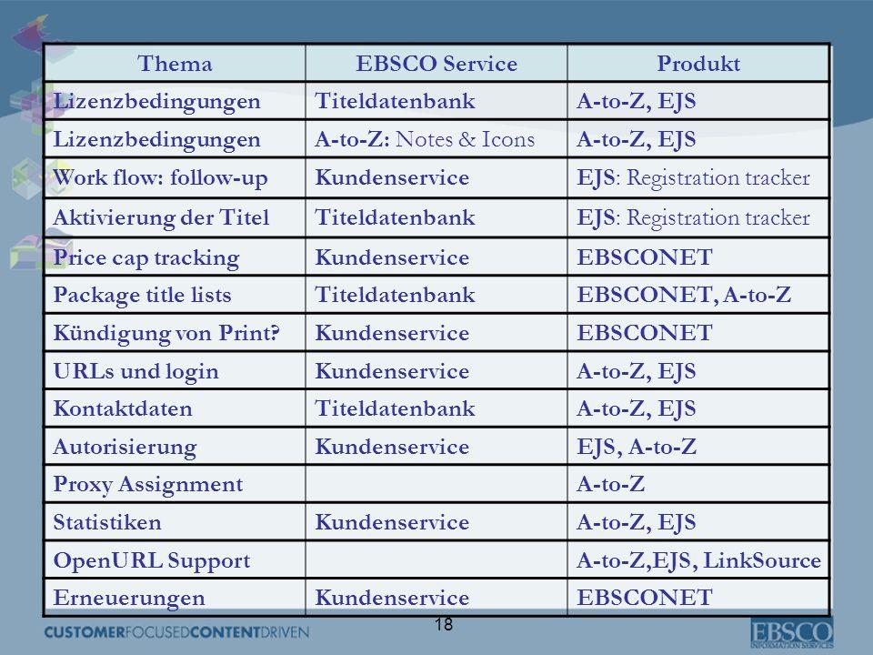 Thema EBSCO Service Produkt