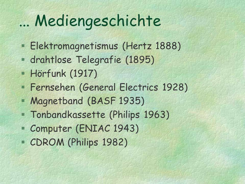 ... Mediengeschichte Elektromagnetismus (Hertz 1888)