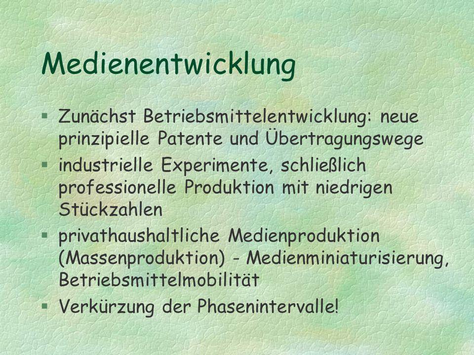 Medienentwicklung Zunächst Betriebsmittelentwicklung: neue prinzipielle Patente und Übertragungswege.