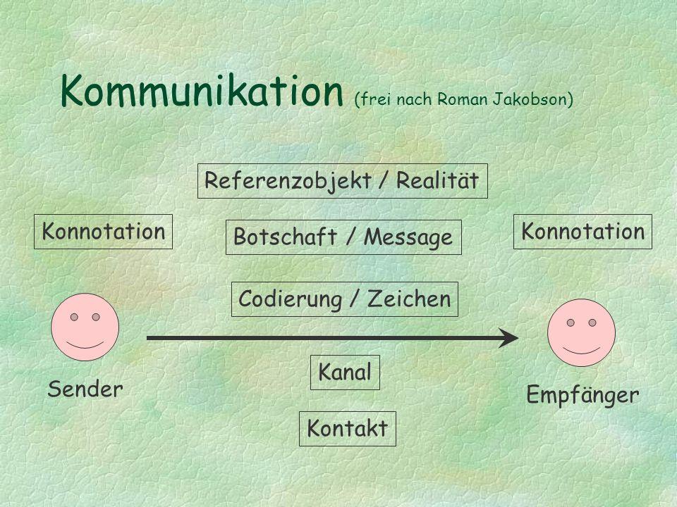 Kommunikation (frei nach Roman Jakobson)