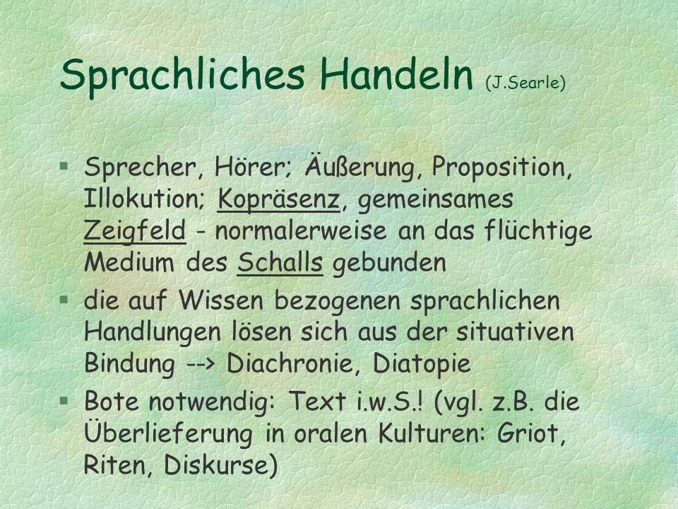 Sprachliches Handeln (J.Searle)
