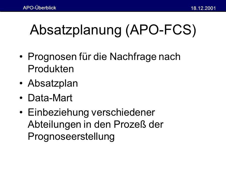 Absatzplanung (APO-FCS)