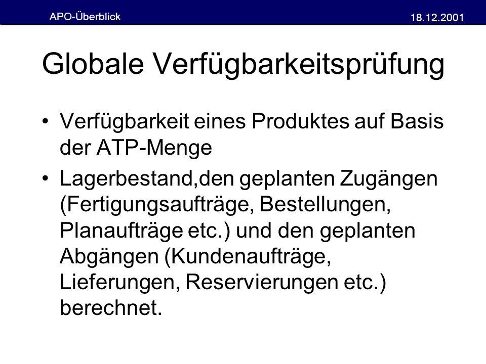 Globale Verfügbarkeitsprüfung