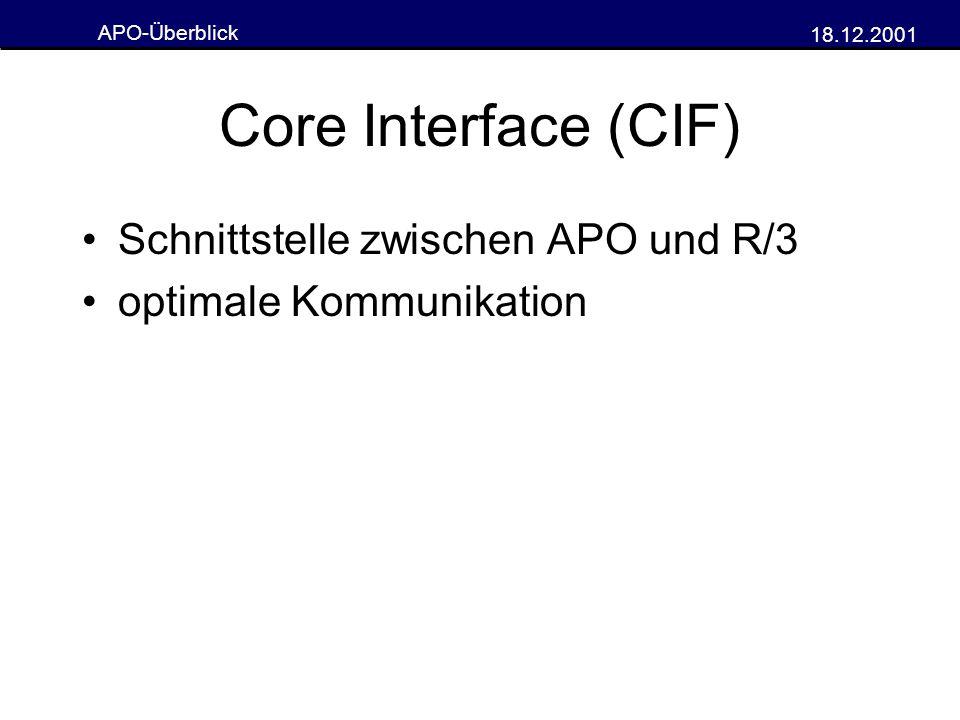 Core Interface (CIF) Schnittstelle zwischen APO und R/3