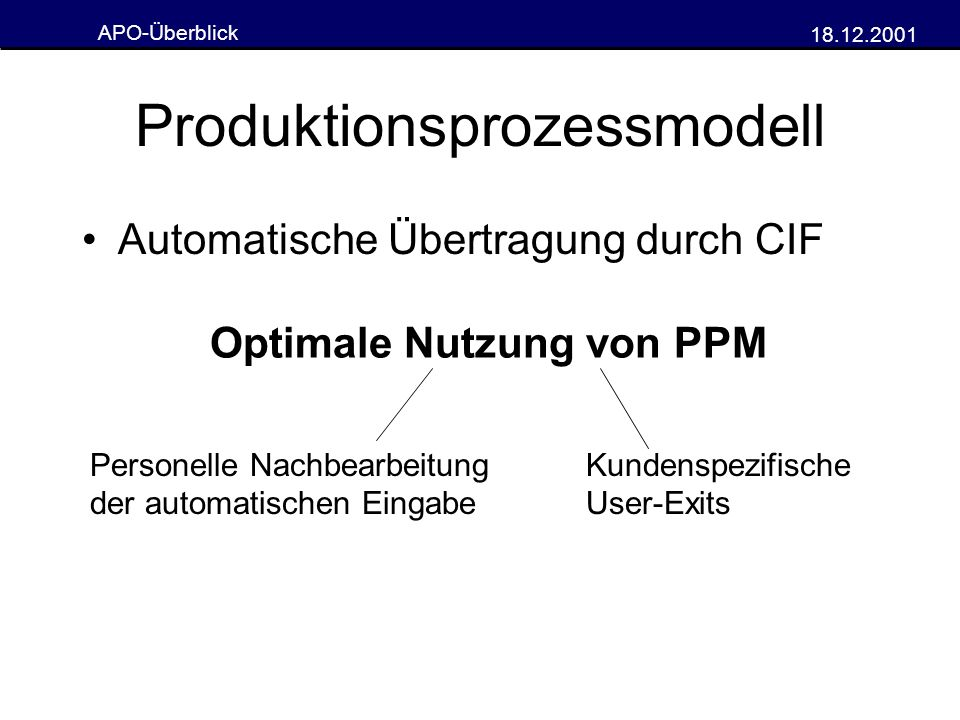 Produktionsprozessmodell