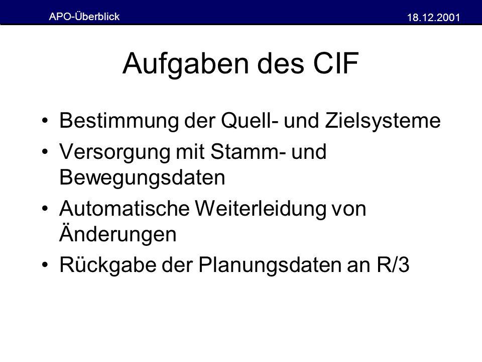 Aufgaben des CIF Bestimmung der Quell- und Zielsysteme