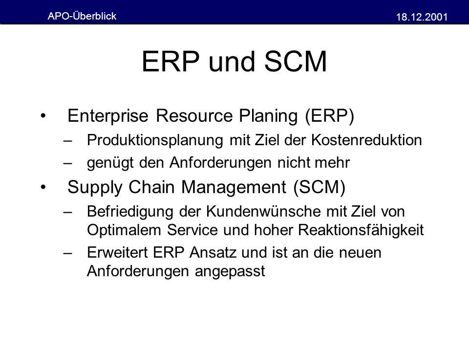 ERP und SCM Enterprise Resource Planing (ERP)