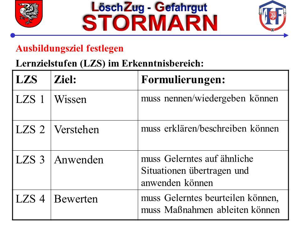 LZS Ziel: Formulierungen: LZS 1 Wissen LZS 2 Verstehen LZS 3 Anwenden
