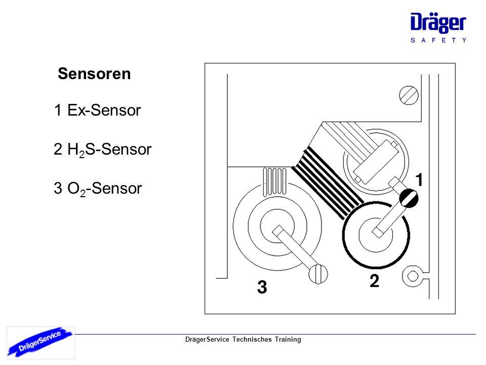 Sensoren 1 Ex-Sensor 2 H2S-Sensor 3 O2-Sensor