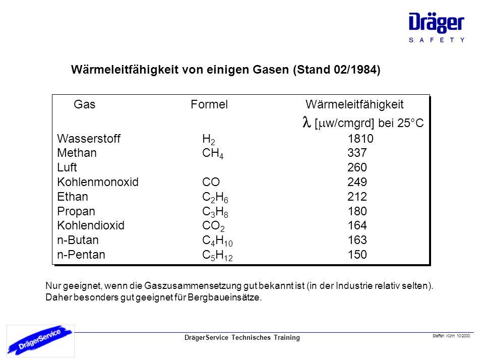 Wärmeleitfähigkeit Wärmeleitfähigkeit von einigen Gasen (Stand 02/1984) Gas Formel Wärmeleitfähigkeit.
