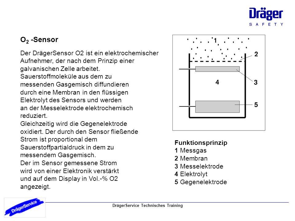 O2 -Sensor Der DrägerSensor O2 ist ein elektrochemischer