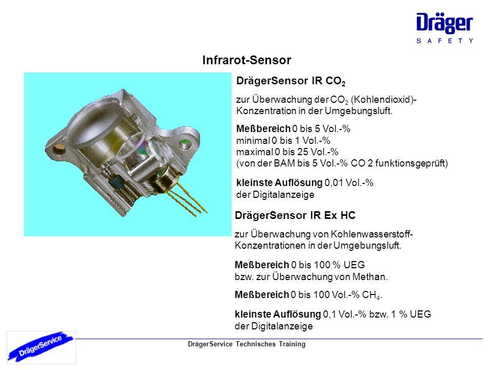 Infrarot-Sensor DrägerSensor IR CO2 DrägerSensor IR Ex HC