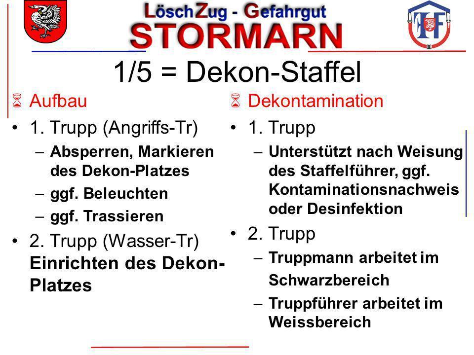 1/5 = Dekon-Staffel Aufbau 1. Trupp (Angriffs-Tr)