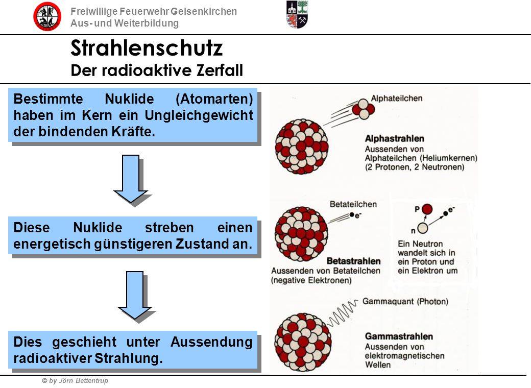 Strahlenschutz Der radioaktive Zerfall