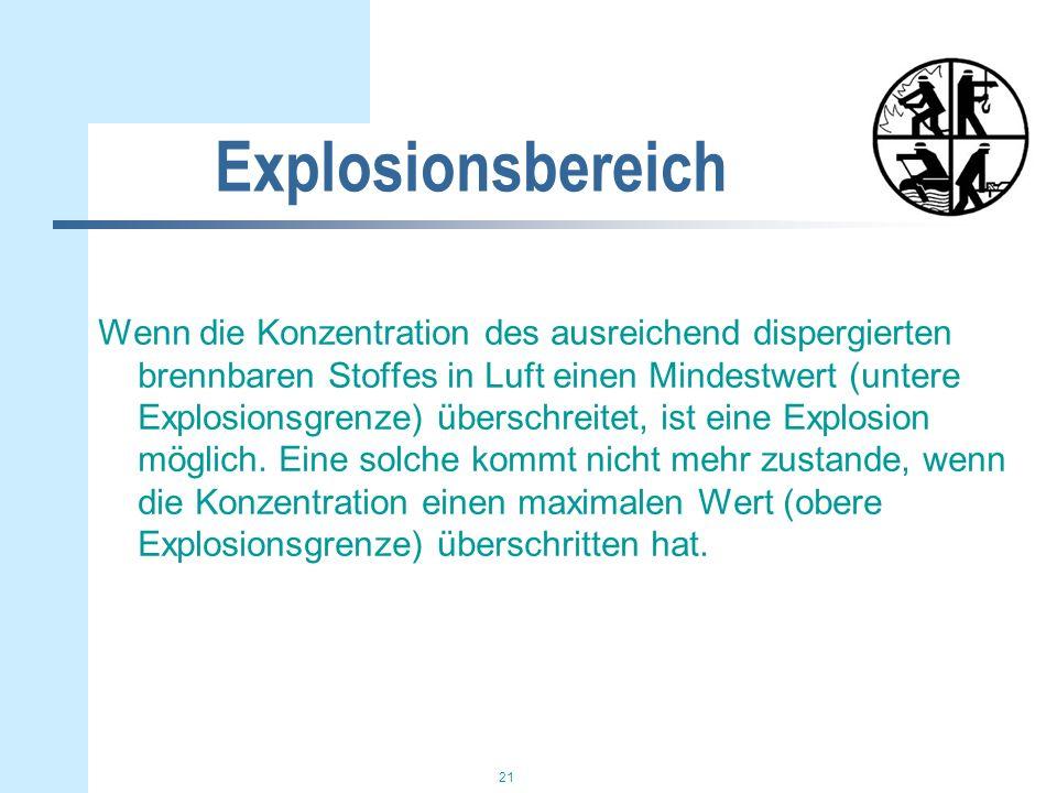 Explosionsbereich
