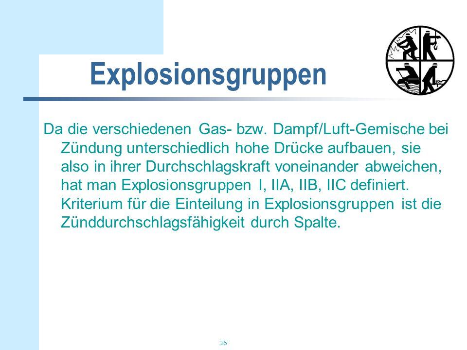 Explosionsgruppen
