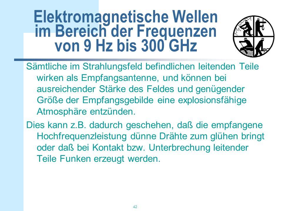 Elektromagnetische Wellen im Bereich der Frequenzen von 9 Hz bis 300 GHz