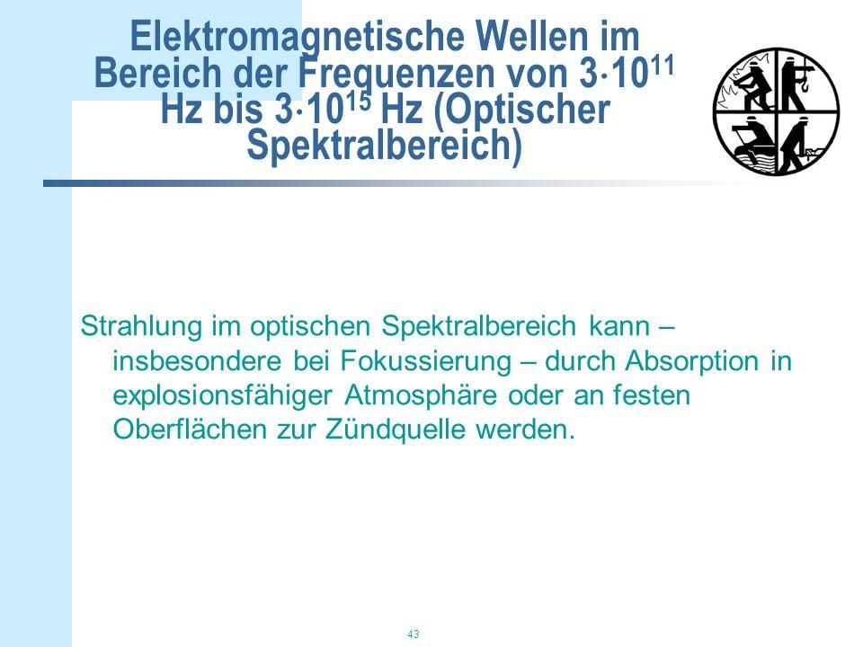 Elektromagnetische Wellen im Bereich der Frequenzen von 31011 Hz bis 31015 Hz (Optischer Spektralbereich)