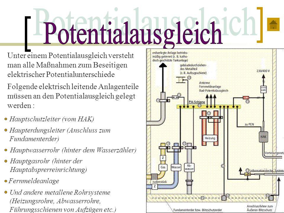 Potentialausgleich Unter einem Potentialausgleich versteht man alle Maßnahmen zum Beseitigen elektrischer Potentialunterschiede.