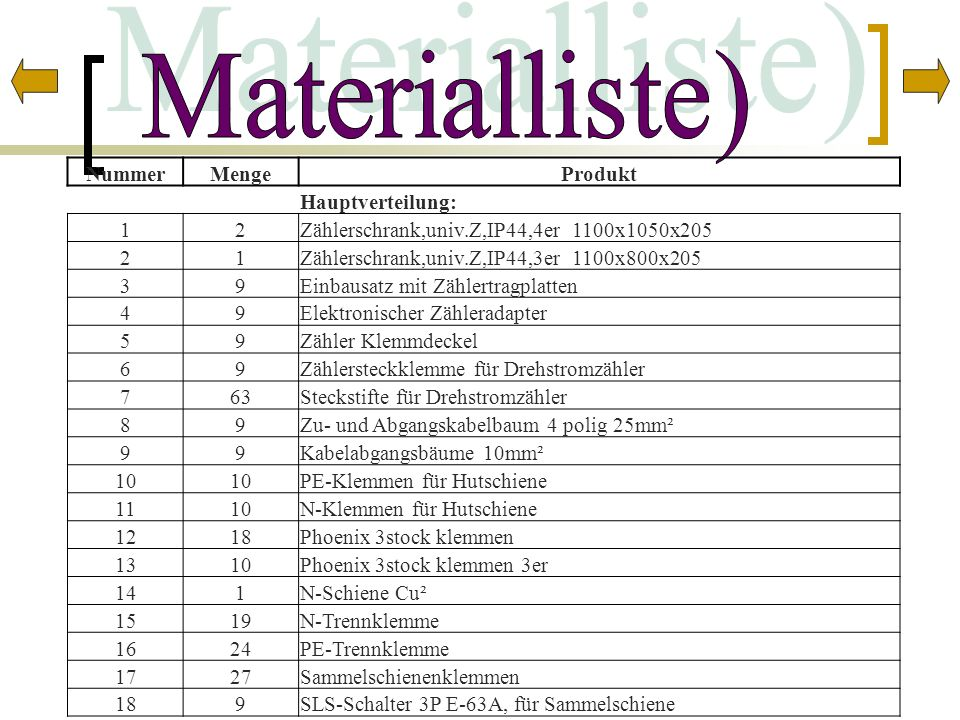 Materialliste) Nummer Menge Produkt Hauptverteilung: 1 2