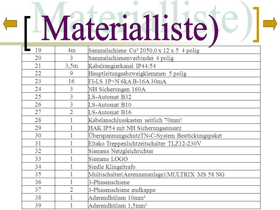 Materialliste) 19 4m Sammelschiene Cu² 2050,0 x 12 x 5 4 polig 20 3