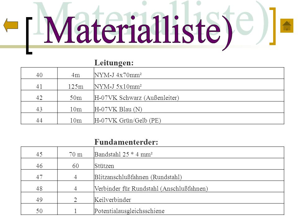 Materialliste) Leitungen: Fundamenterder: 40 4m NYM-J 4x70mm² 41 125m