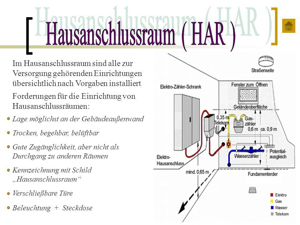 Hausanschlussraum ( HAR )